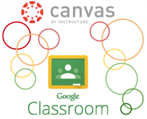 Classroom or Canvas: What is the academic site choice?