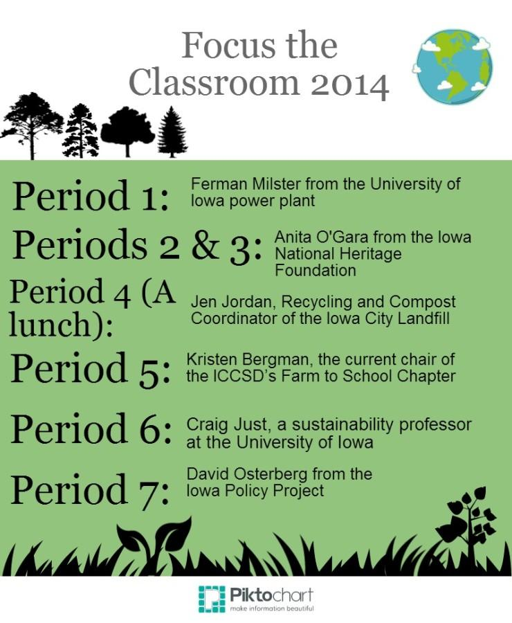Focus+the+classroom+2014
