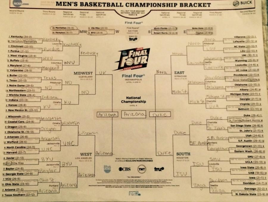 Carter's corner: march madness