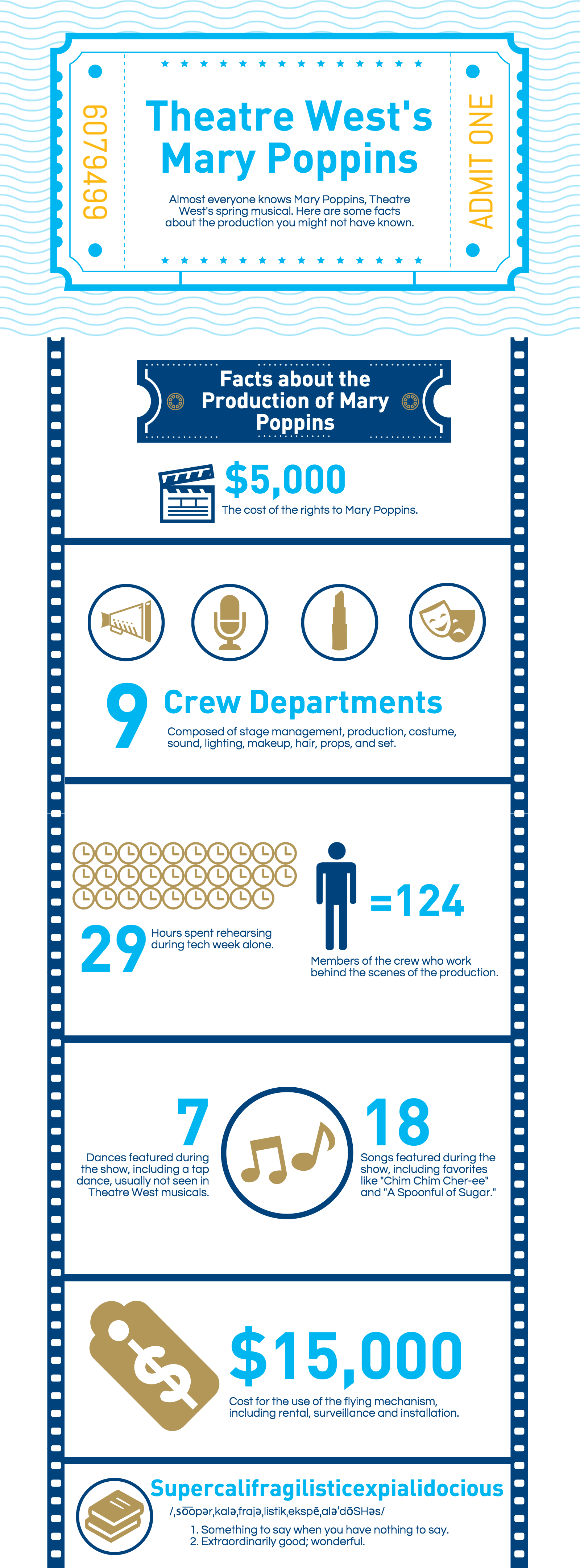 Mary Poppins Infographic