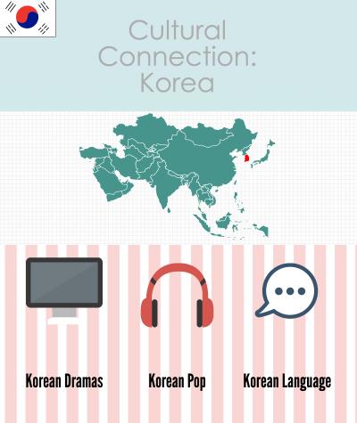 Kpop popular culture essay
