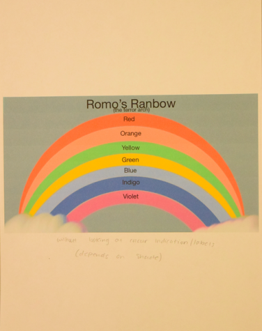 This is what a conventional rainbow looks like to Erin Moses.