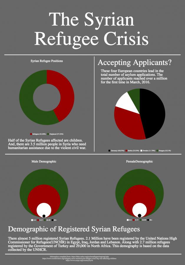 syrian-refugee-_17566954_25c7ec4c53adbf4c11a4cd0abfc834ed594dbf41