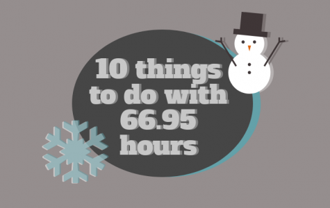 10 things you could have done with all of your inclement weather days