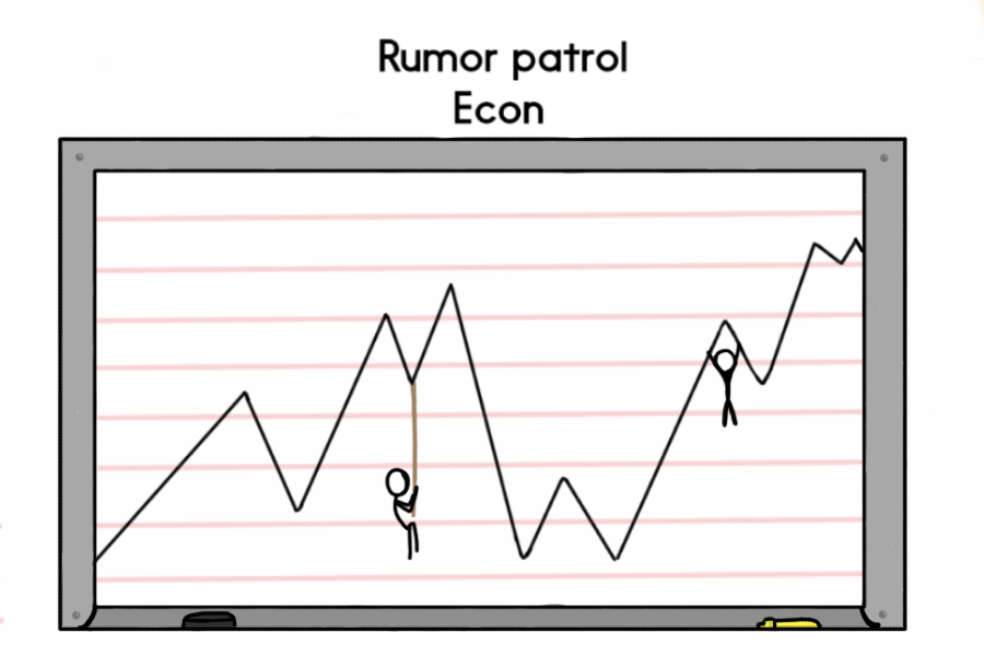 Rumor+Patrol%3A+Economics
