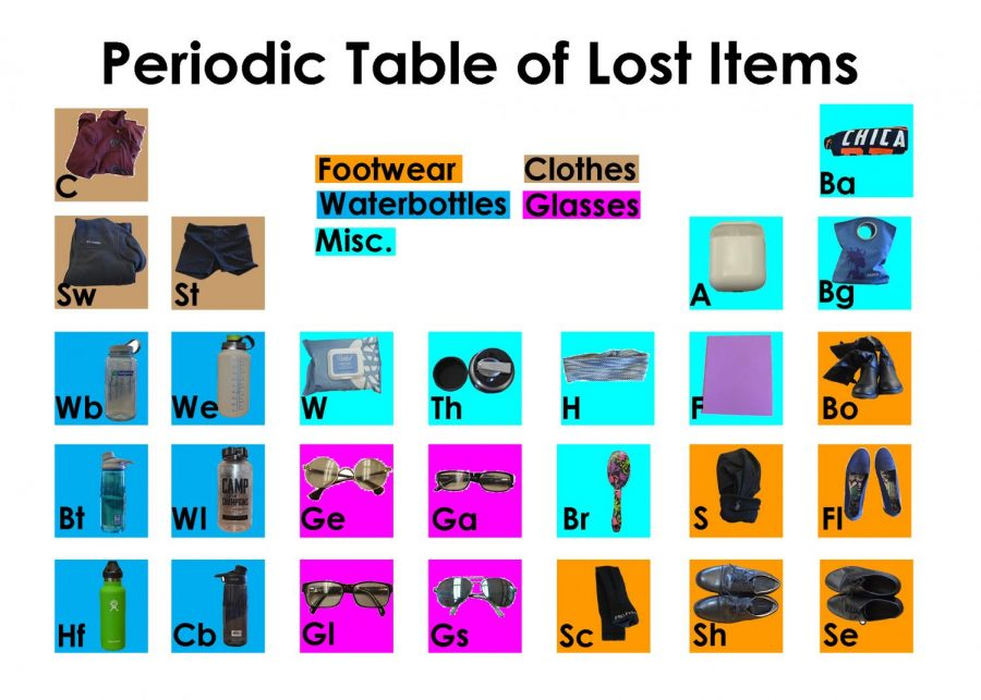 West Side Story has compiled a periodic table of items found in the Lost and Found.