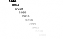 A look back at the decade that was the 2010s